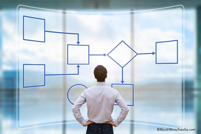 Geschäftsprozessanalyse